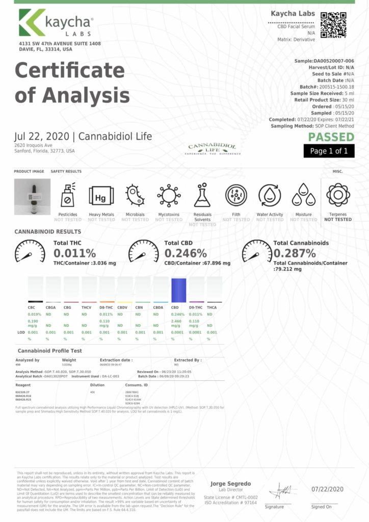 Certificate of Analysis #200515-1500.18