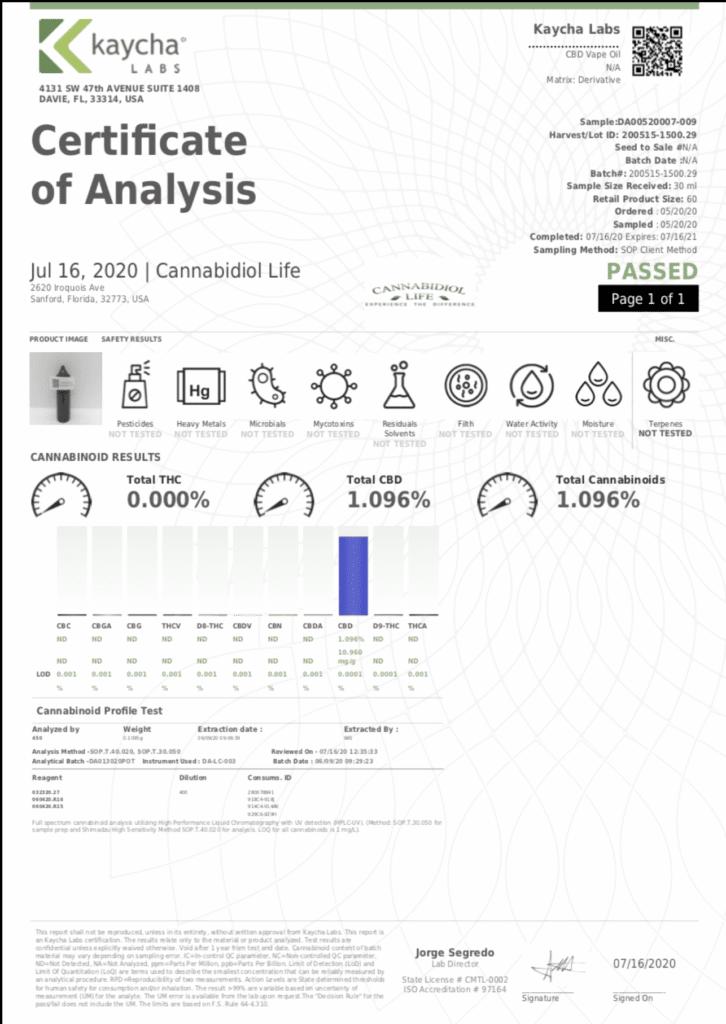 Certificate of Analysis 200515-1500.29