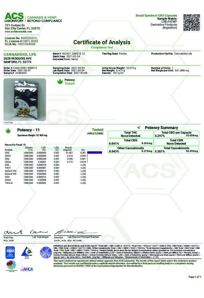 Broad Spectrum CBD Gel Capsules 3rd-Party Lab Report - Batch: 022421.200515.12
