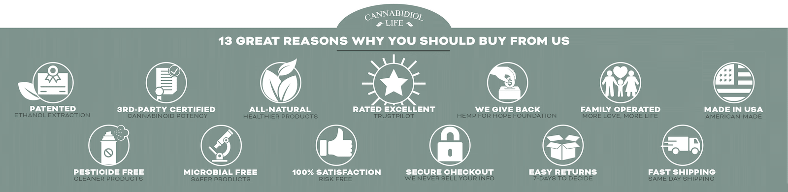 13 Great Reasons Why You Should Buy From Us